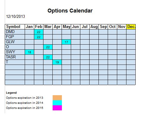 Option trading holidays